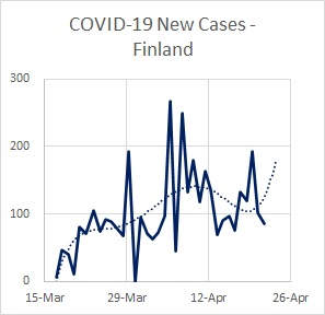 FI Cases New 04.22