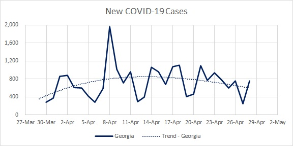 FL Cases New 04.27