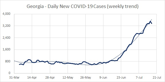 GA New Cases 2020.07.17
