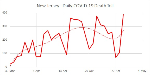 NJ Deaths Daily 04.28