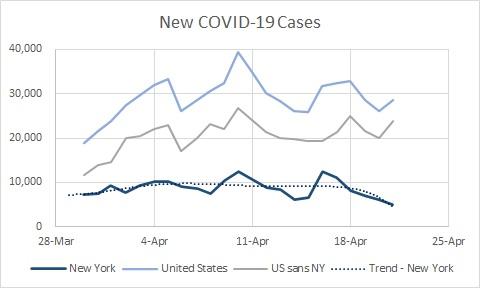 NY Cases New 04.20