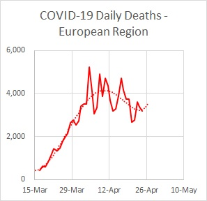 European Deaths Daily 04.25
