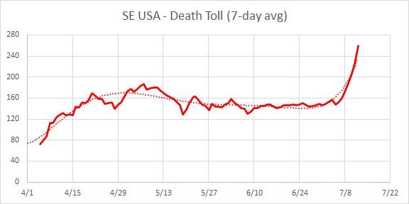SE USA Deaths 2020.07.12