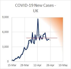 UK Cases New 04.25